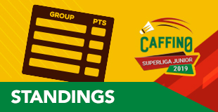 Caffino Superliga Junior 2019 - Standings