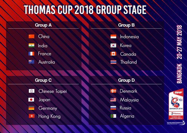 Djarum Badminton: Inilah Hasil Drawing Thomas dan Uber Cup ...