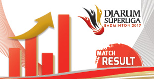 Djarum Superliga Badminton 2017 - Result